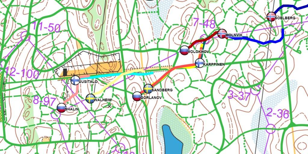 Ski-O GPS devices