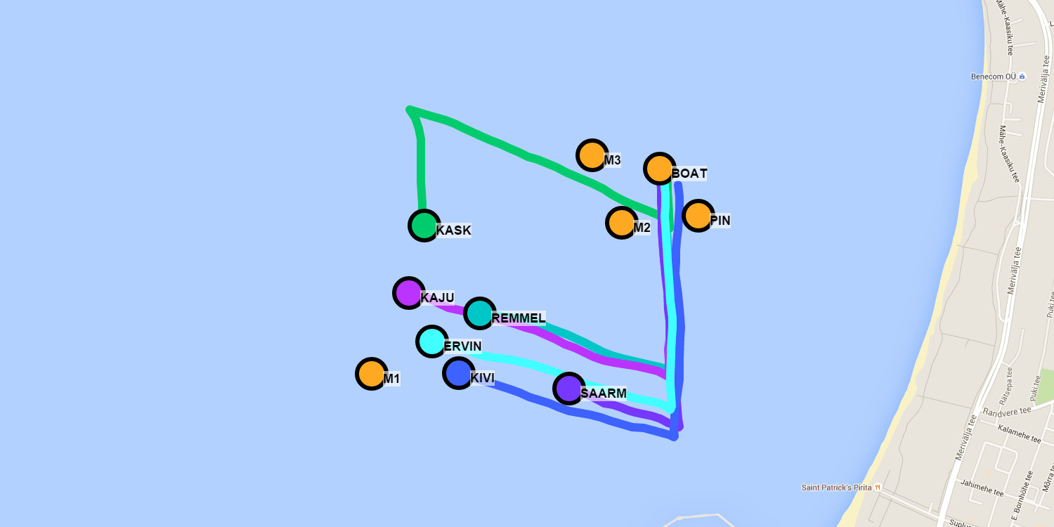 Kite & wind surfing competiton live GPS tracking system
