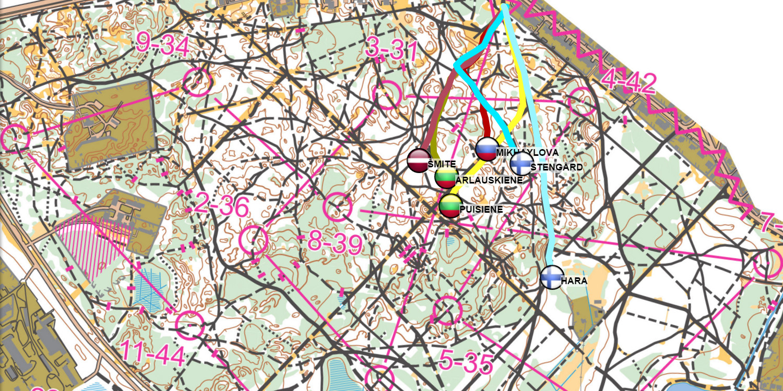 sport GPS sekošana