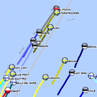 ORC yacht GPS tracking