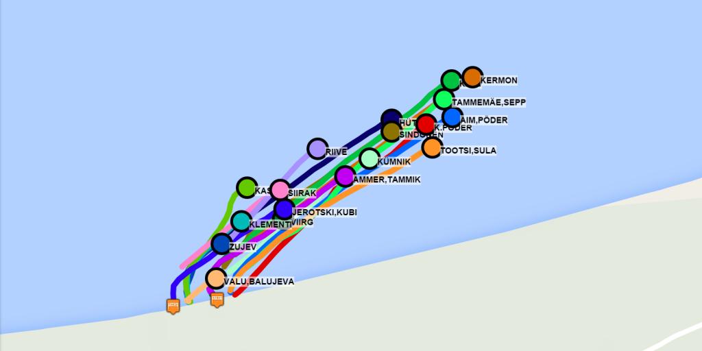Kayaking and canoeing GPS tracking