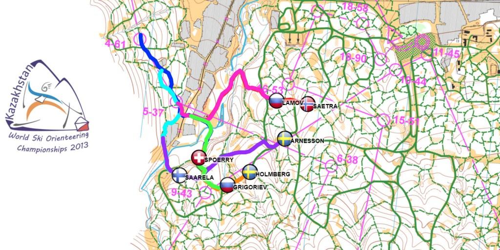 Skiing GPS tracking